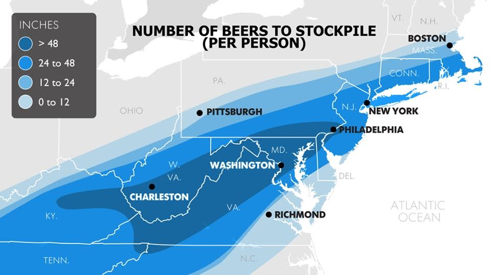 Number of beers to stockpile